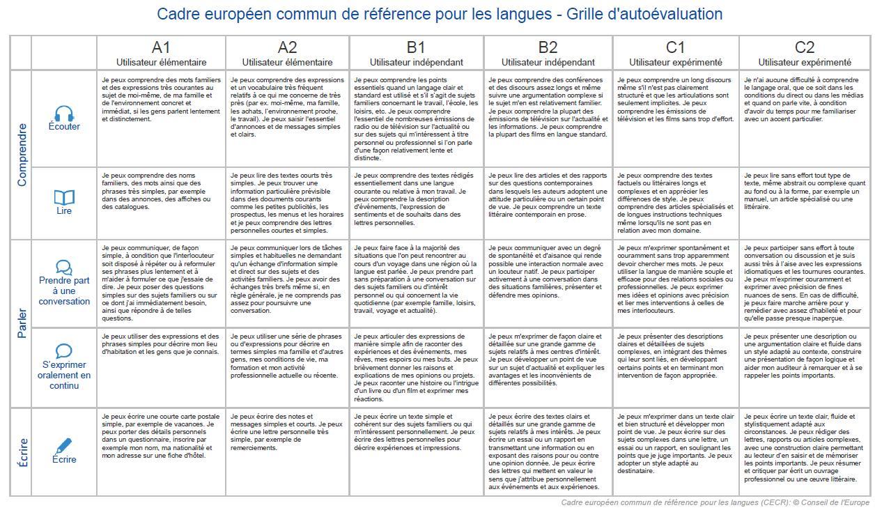 cadre europ 233 en de r 233 f 233 rence pour les langues yellow formation